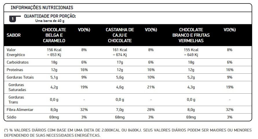 Protein Snack 40g Dux Nutrition  - Vitta Gold
