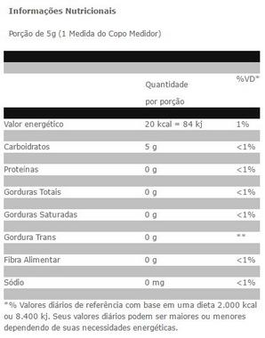 Ribose Science Energy Powder 300g Performance Nutrition  - Vitta Gold