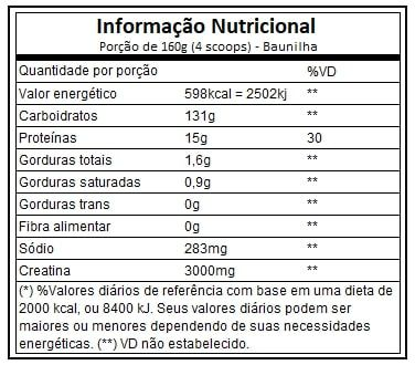 Sinister Mass 3kg Integralmédica  - Vitta Gold