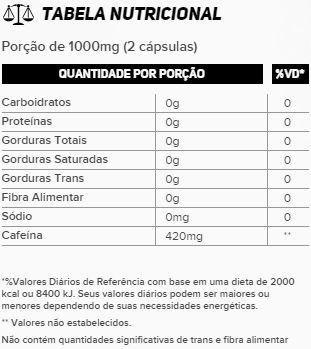 Thermo Fast Caffeine 90 Cápsulas New Millen  - Vitta Gold