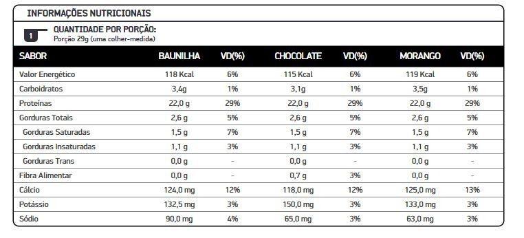 Whey Protein Concentrado 900g Dux Nutrition  - Vitta Gold