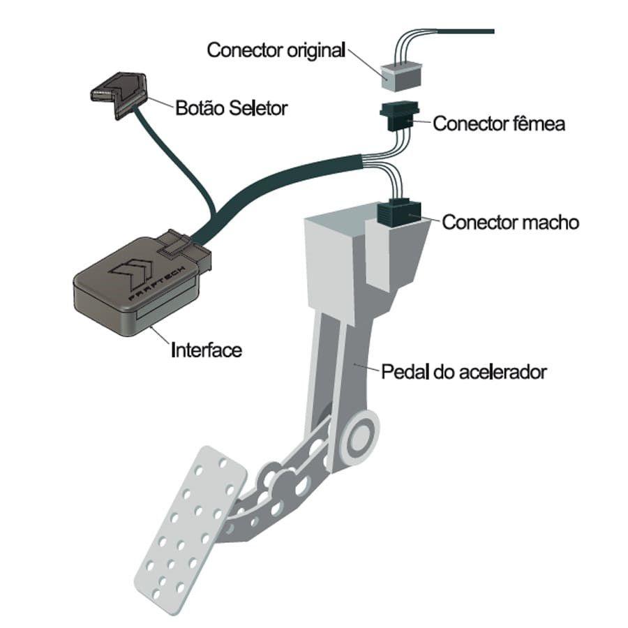 Shift Power Fiat Siena 2005 a 2016 Plug Play Bluetooth FT-SP02+