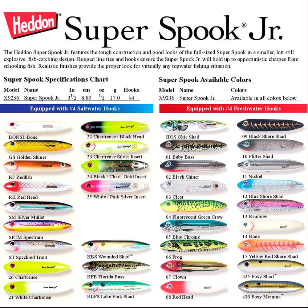 Isca Heddon Super Spook Jr X9236 | 8,89cm - 17,0gr