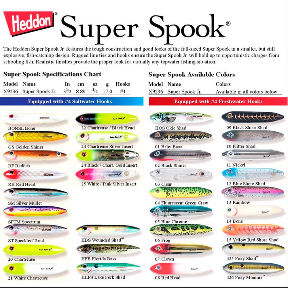 Isca Heddon Super Spook X9256 | 12,25cm - 24,0gr