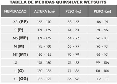 Camisa de Neoprene Quiksilver Syncro 1.0 mm Preta