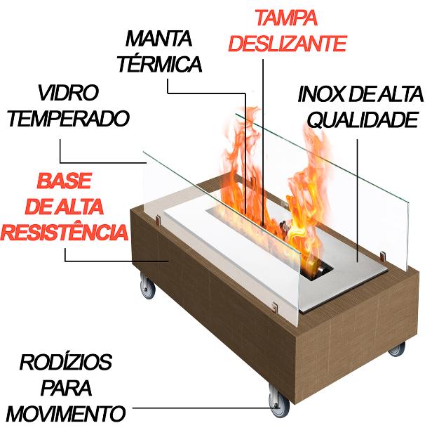 LAREIRA ECOLOGICA COMPLETA C VIDROS E RODIZIOS