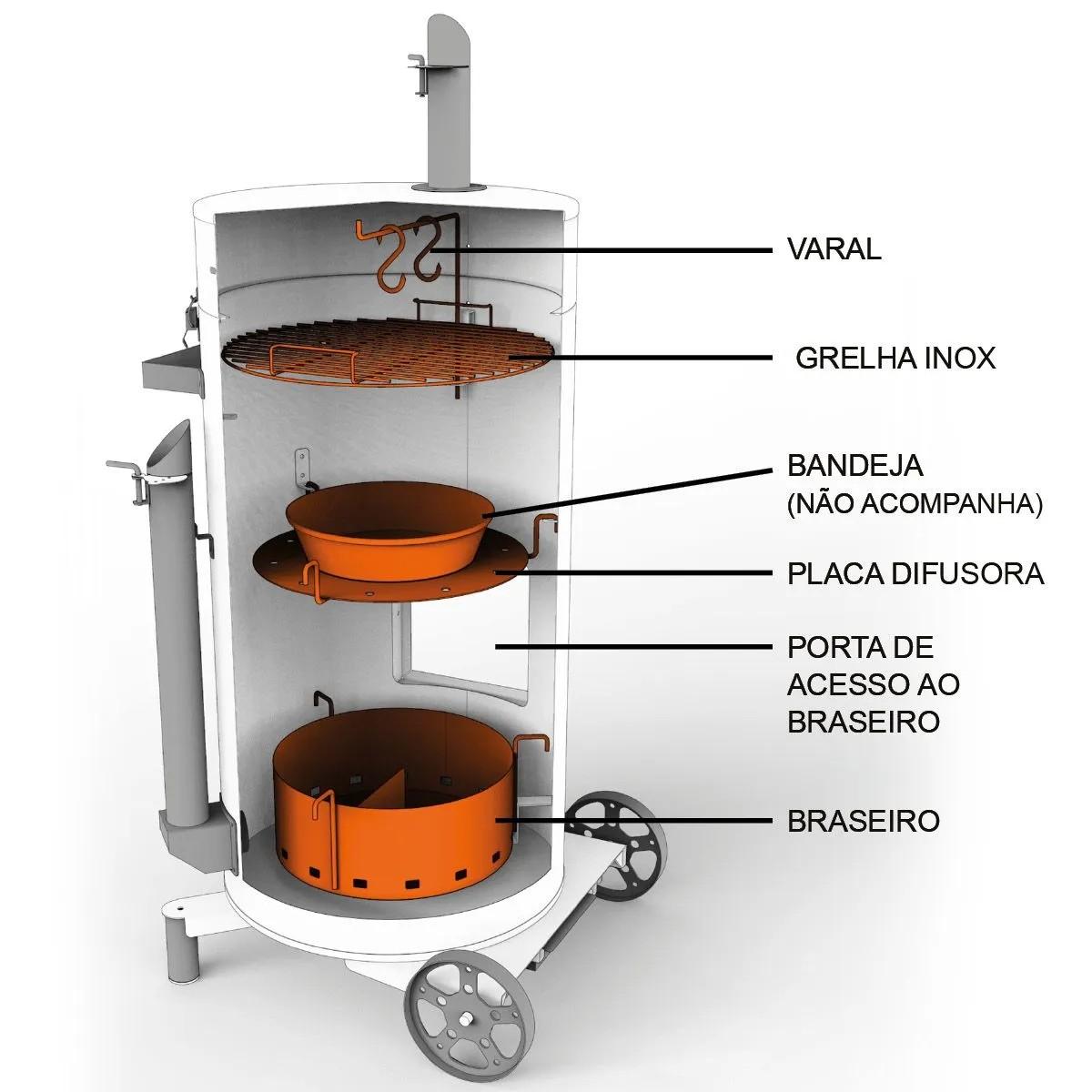 Churrasqueira Grillex Drum Smoker Preto Giragrill
