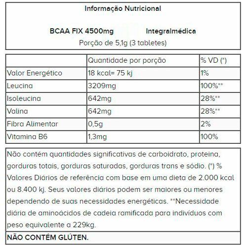 BCAA FIX POWDER - 240 GR - INTEGRAL MEDICA