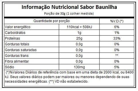 ISO 100 - 726 GR - DYMATIZE - BAUNILHA