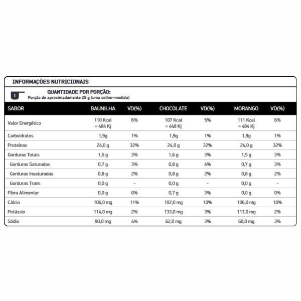 Whey Isolado Chocolate - 900gr - Dux Nutrition