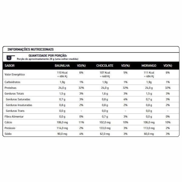 Whey Isolado Morango - 900gr - Dux Nutrition