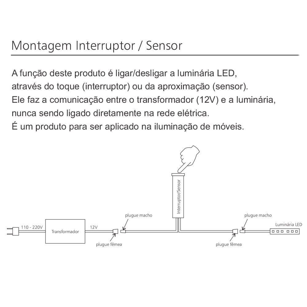 Interruptor Sensor Dupla Função Point para Embutir ou Sobrepor