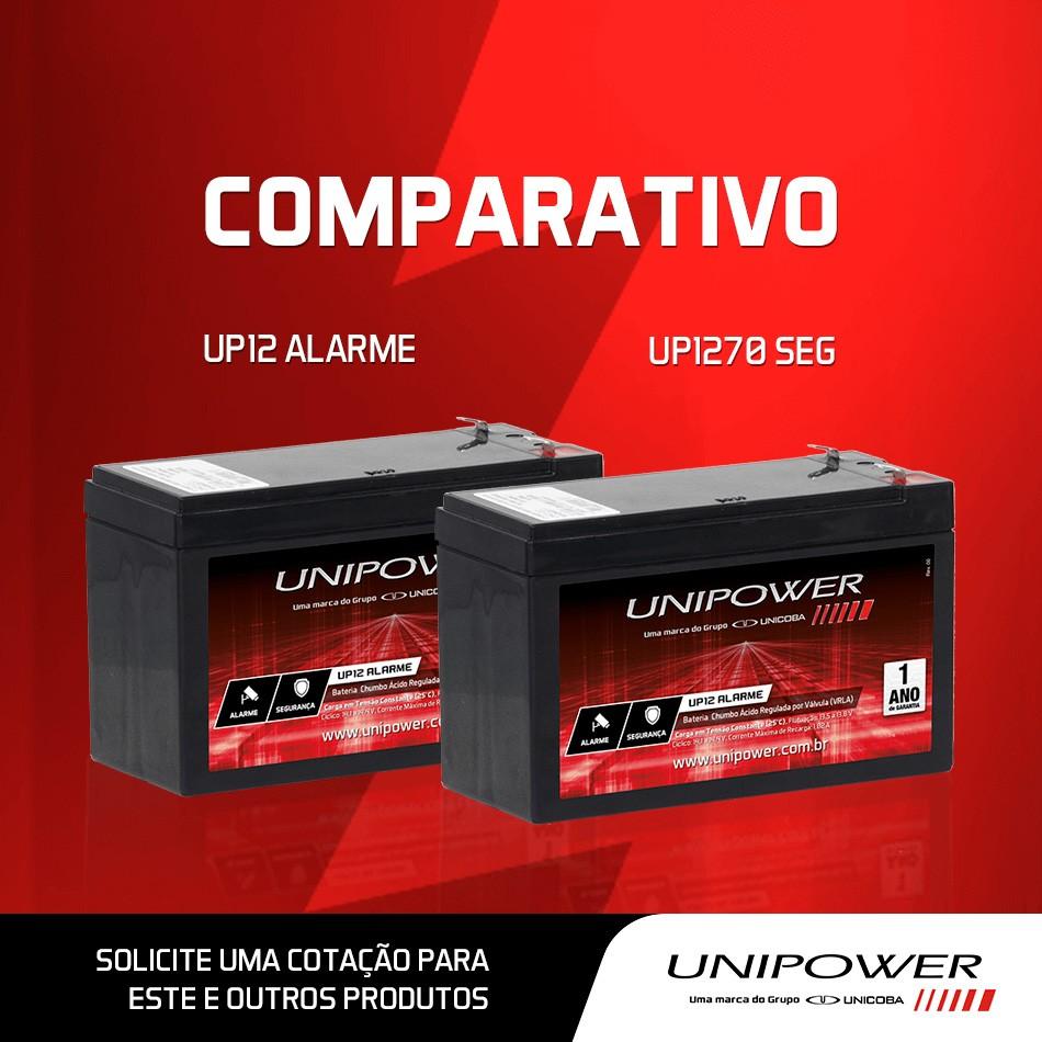 Bateria Selada 12V 7A Unipower