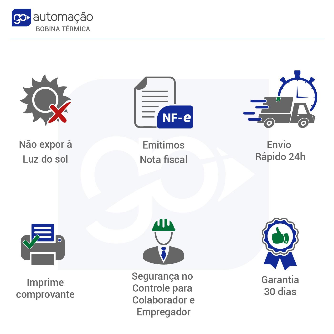 Bobina Térmica Impressora Não Fiscal 80mm x40m Cx C/ 10 Unidades  - GO AUTOMAÇÃO