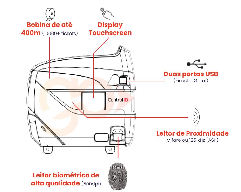 Relógio de Ponto Eletrônico iDClass 1510 Biométrico + Prox Control iD  - GO AUTOMAÇÃO