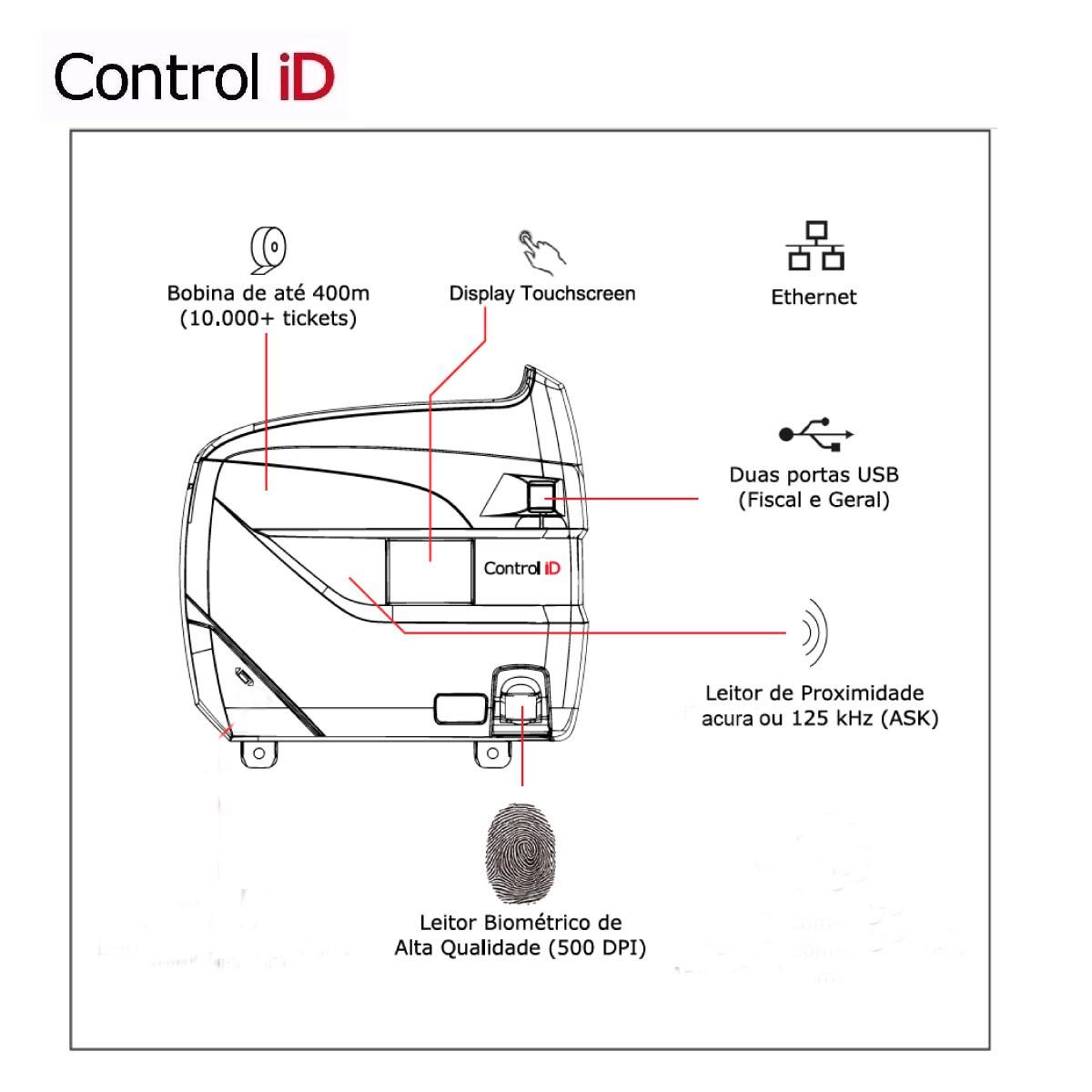 Relógio de Ponto Eletrônico iDClass 1510 Biométrico + Prox Control iD