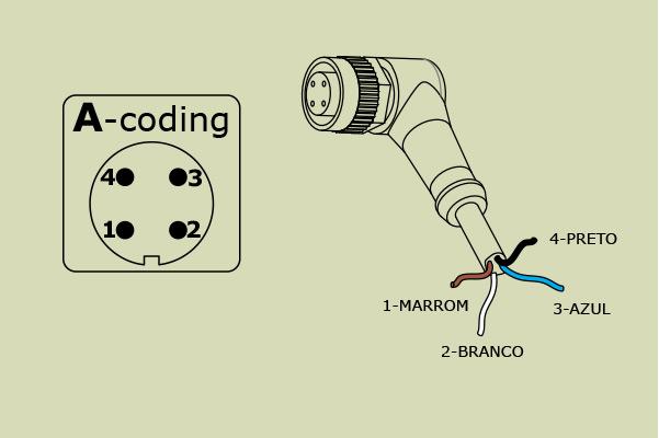 Conector M12 90º 2m
