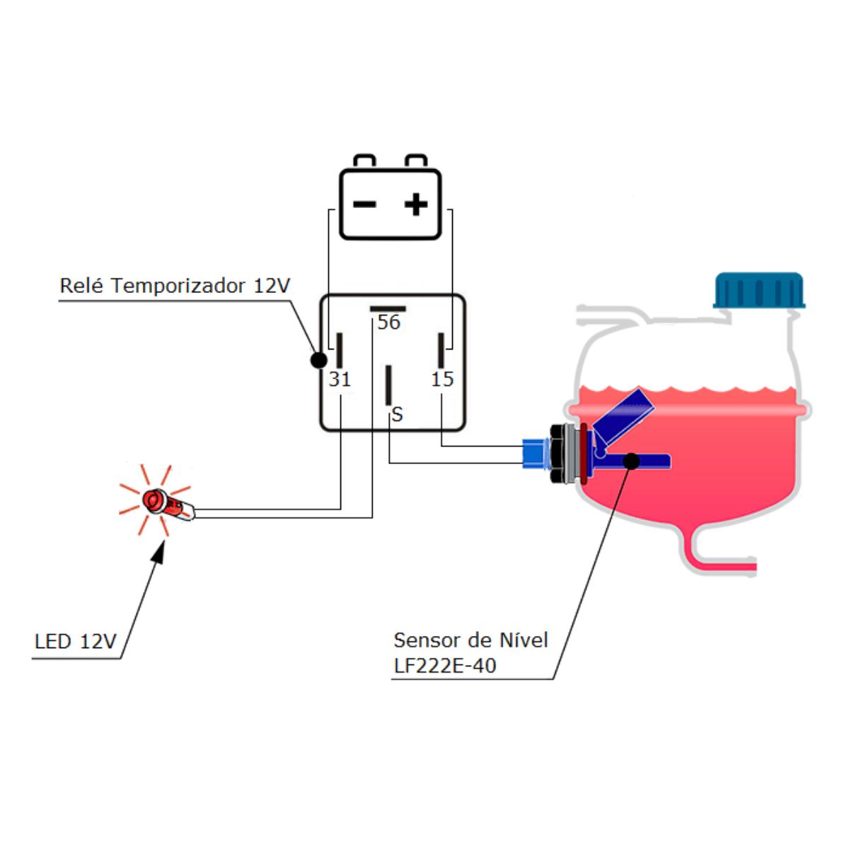 Kit Radiador (LF222E-40 + Sonoro)