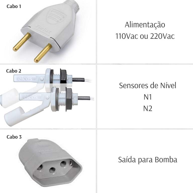Painel Controle De Nível Com Kit Icos La16m-40