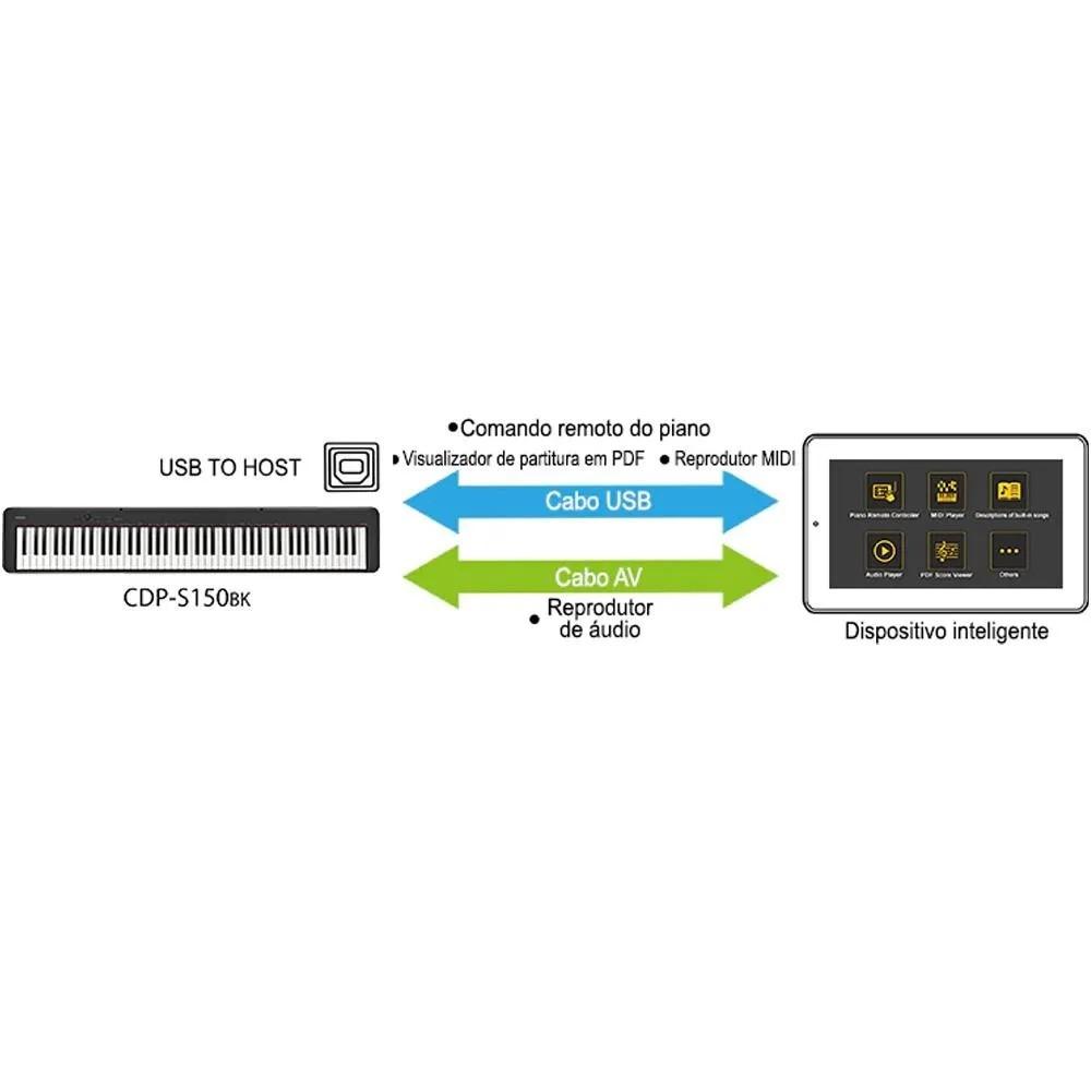 Piano CASIO Stage Digital CDP-S150 BK