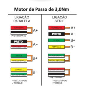5034-349 Motor de Passo Nema 34 de torque 32 Kg.cm