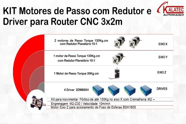 Kit Alta Performance Motor de Passo + Redutor Planetário + Drivers