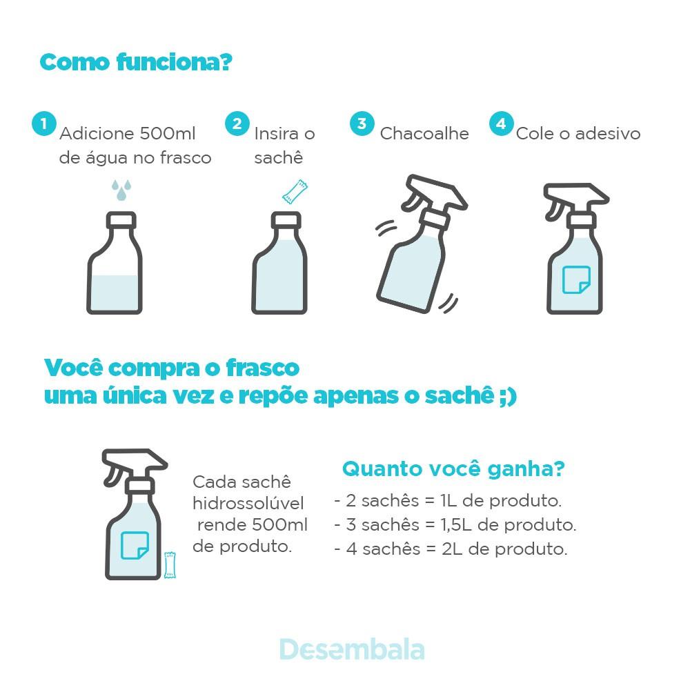 Limpador de banheiro COM FRASCO REUTILIZÁVEL