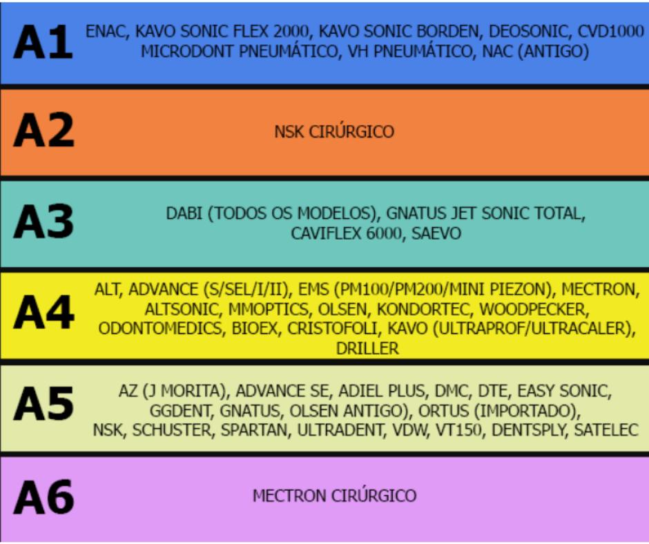 ADAPTADOR PARA LIMAS - IRRIGAÇÃO PASSIVA - TRINKS