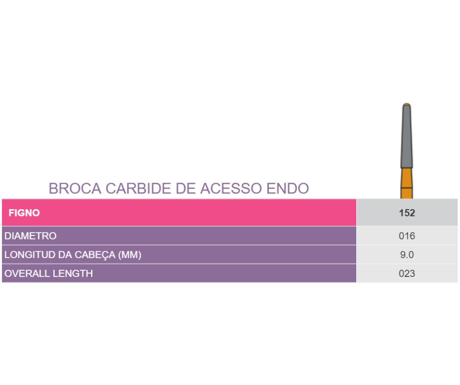 BROCA  ENDO Z - PRIMA DENTAL