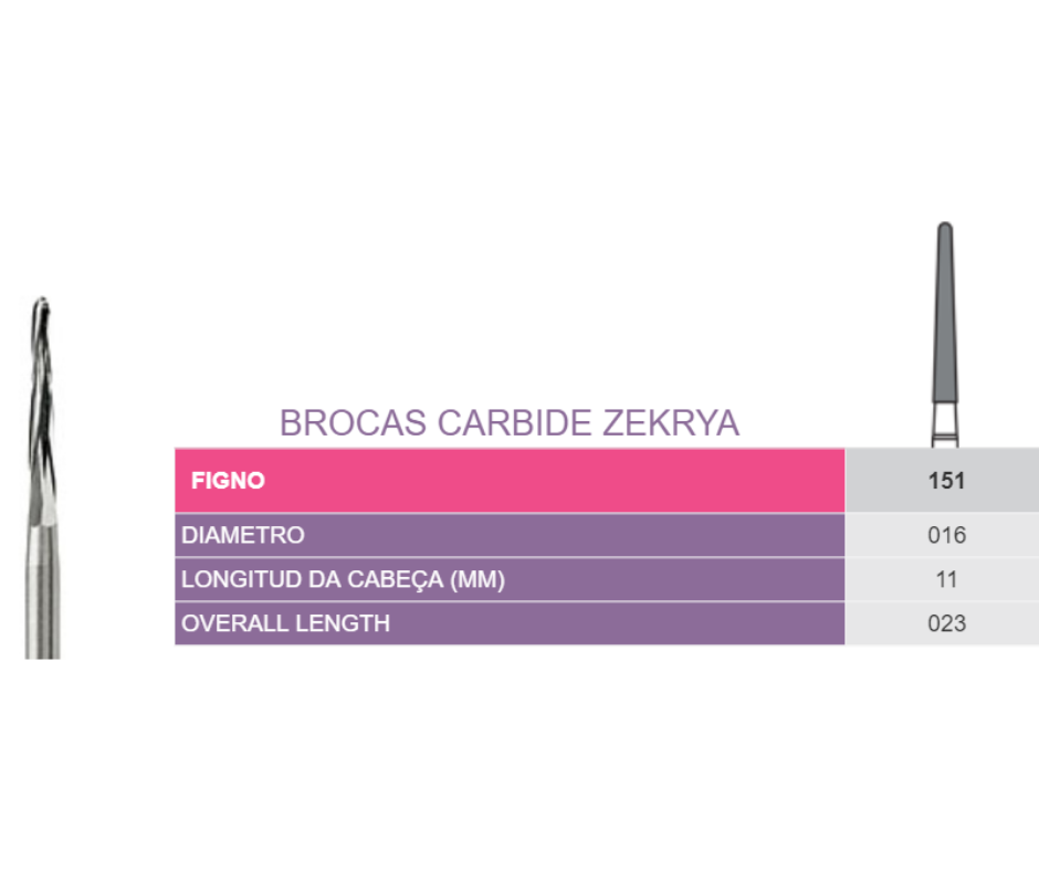 BROCA ZEKRIA FG - Prima Dental