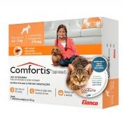 Antipulgas Comfortis 270 mg Caes 4,5 a 9 kg e Gatos 2,8 a 5,4 kg - 1 Unid