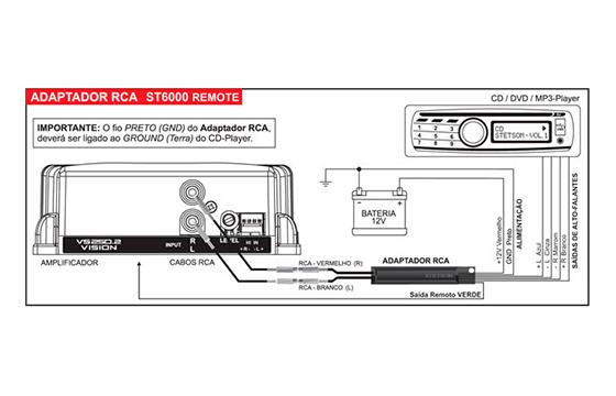 Conversor RCA Automotivo Stetsom ST6000 Remoto