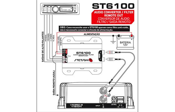 Conversor RCA Automotivo Stetsom ST6100