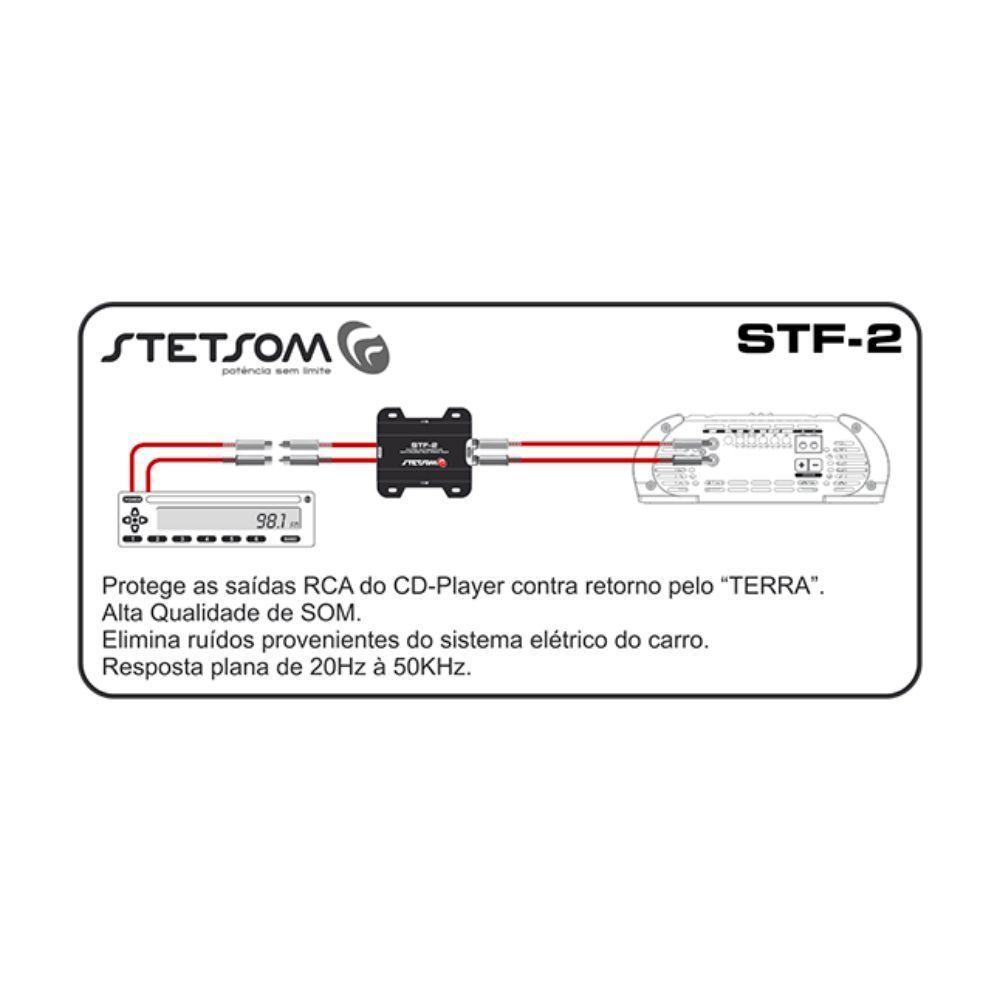 Filtro Automotivo Anti Ruidos RCA Stetsom STF2