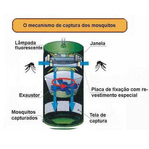 Mosquito Trap V-Mart