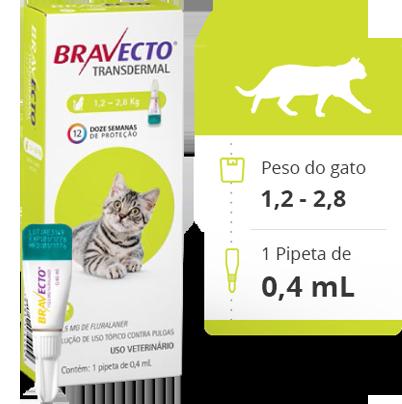Bravecto Antipulgas Transdermal MSD para Gatos de 1,2 a 2,8 Kg