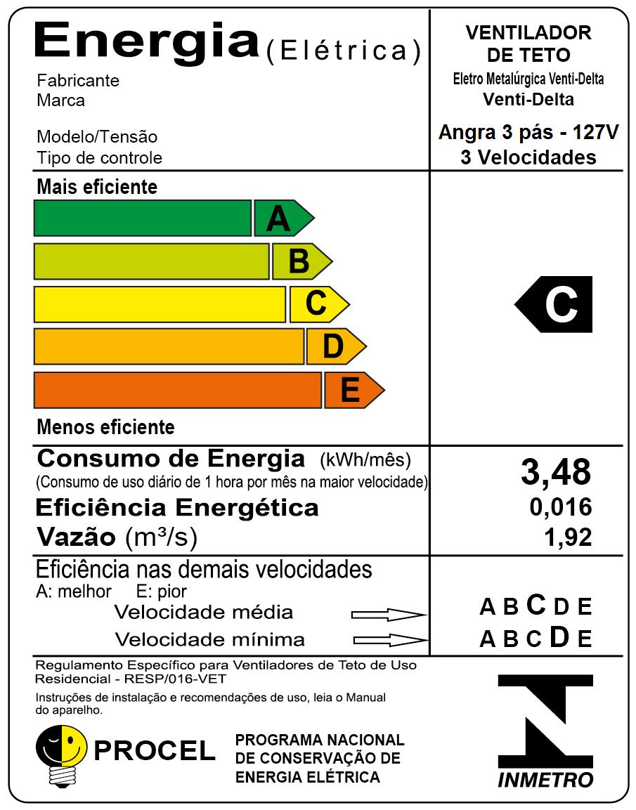 Ventilador de Teto Angra Com 3 Pás Branco 110V+Controle Rem.