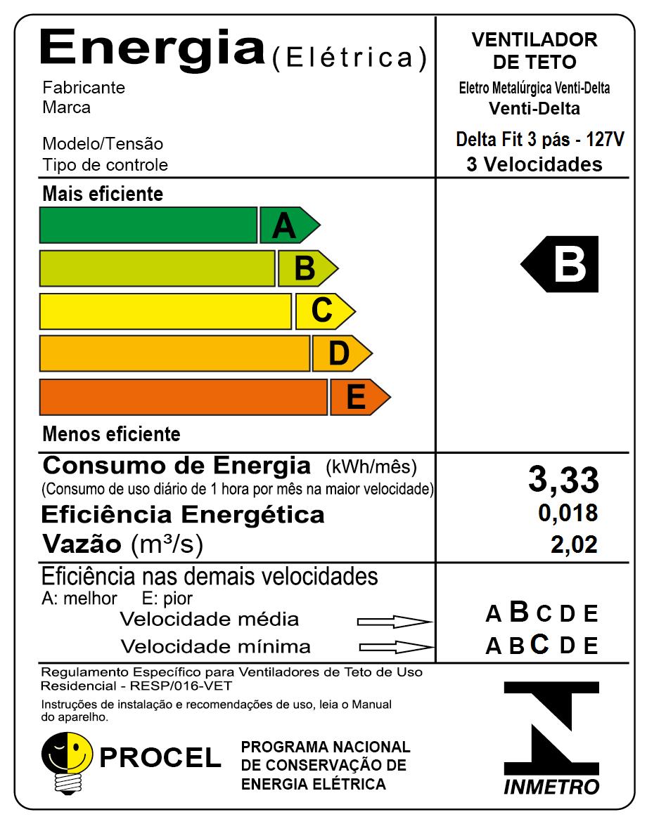 Ventilador de Teto Delta Fit 3 Pás Branco 110V