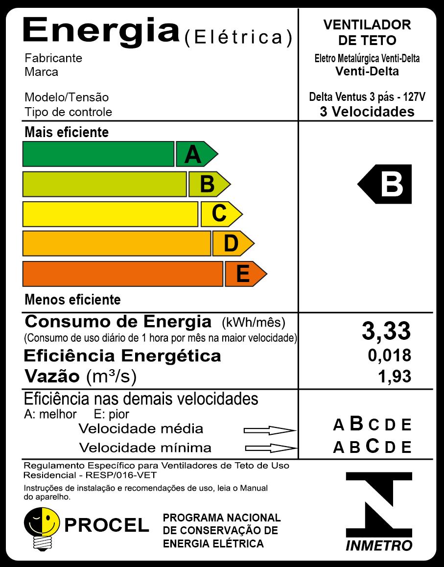 Ventilador de Teto Delta Ventus 3 Pás Br/Mg 110V+Controle R.