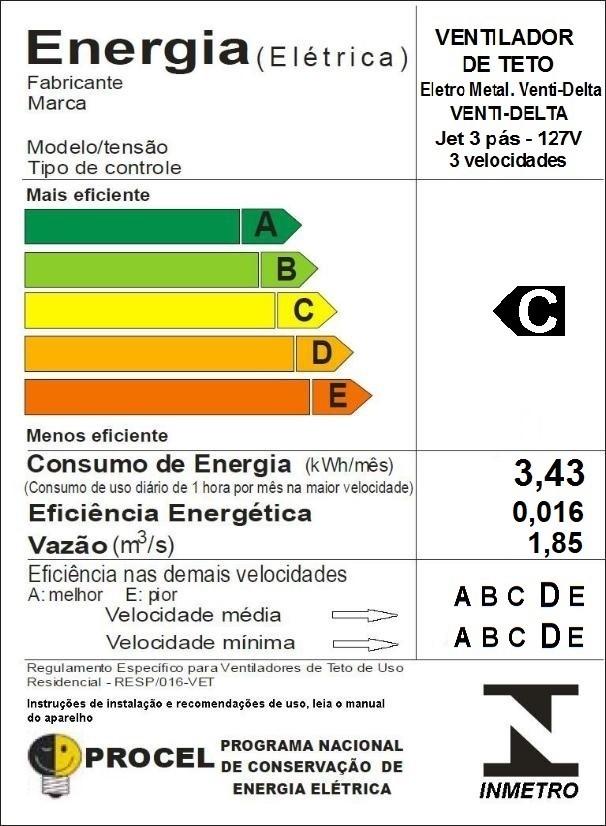 Ventilador de Teto Jet Venti-delta Cobre 3 Pás Tabaco 110 V