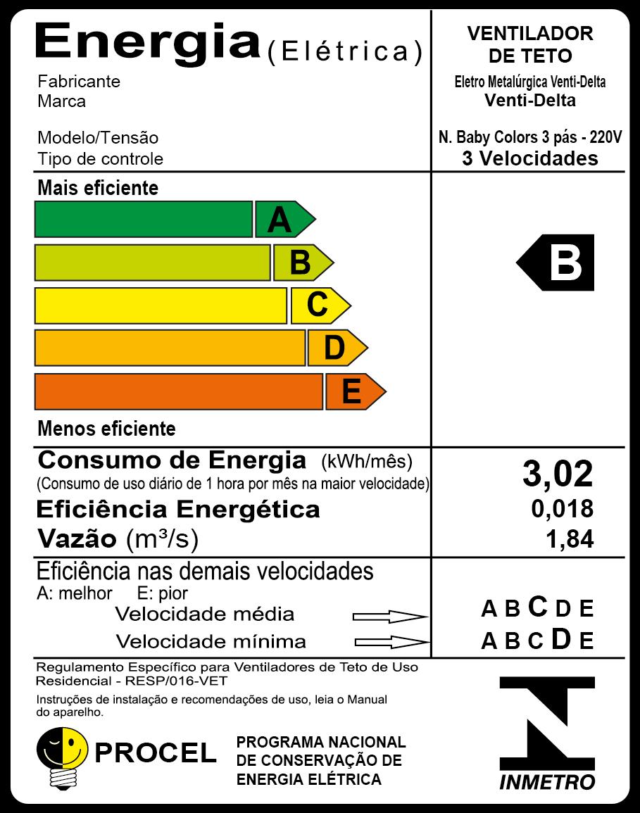 Ventilador De Teto New Baby Colors Br/Am 220V+Controle Rem.