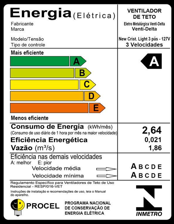 Ventilador de Teto New Cristal Light Branco 110V+Controle R.
