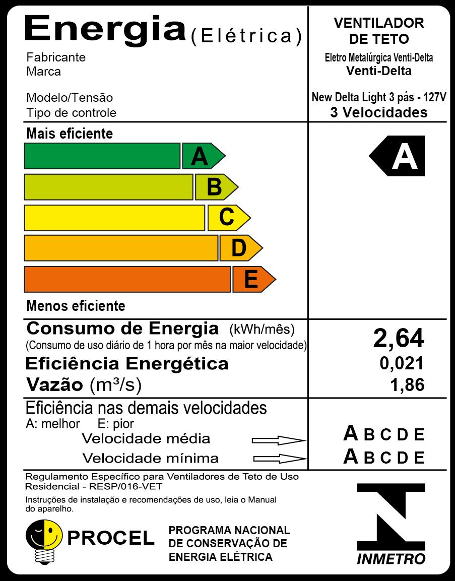 Ventilador de Teto New Delta Light Br/Mg 110V+Controle R.
