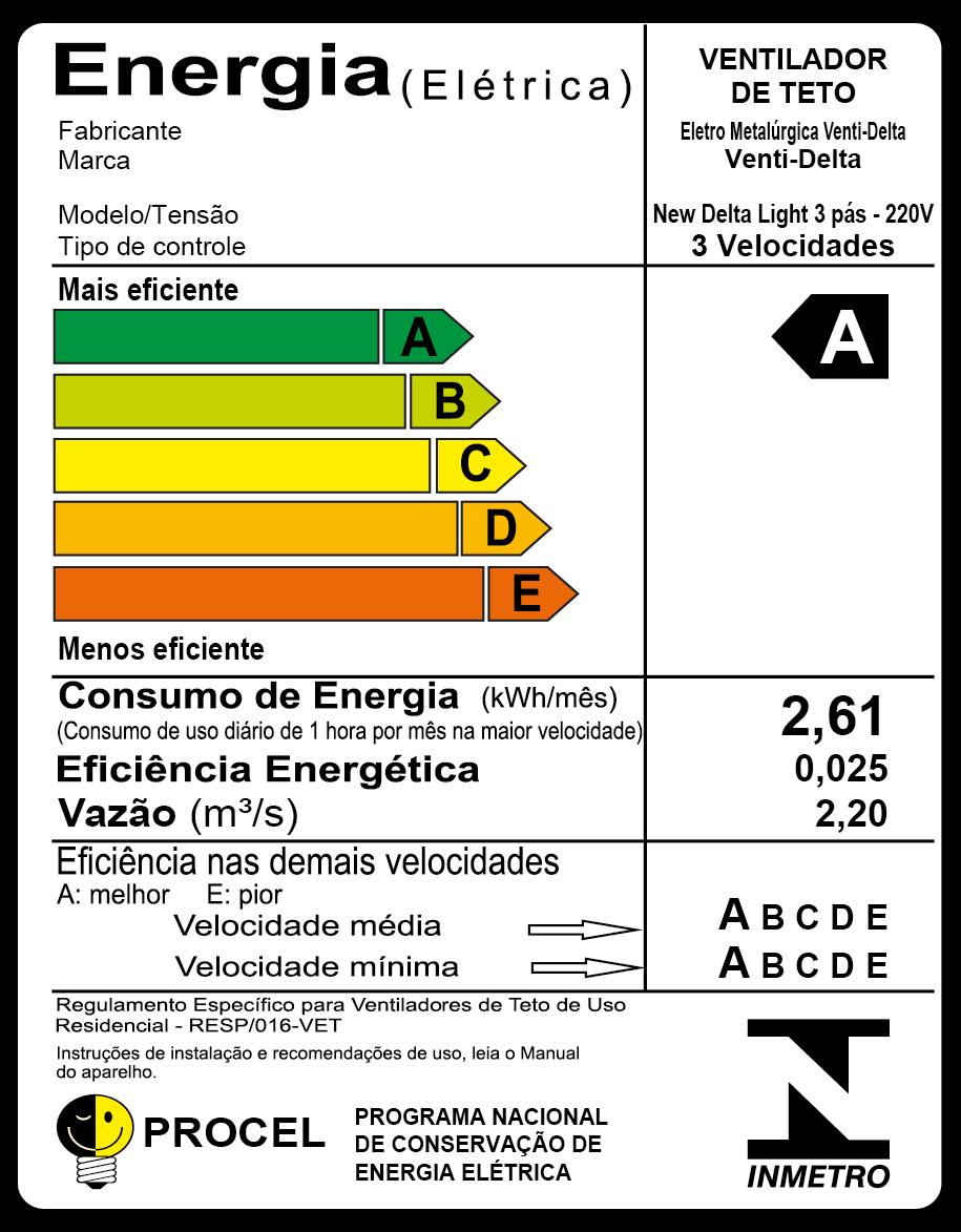 Ventilador de Teto New Delta Light Br/Mg 220V+Controle R.