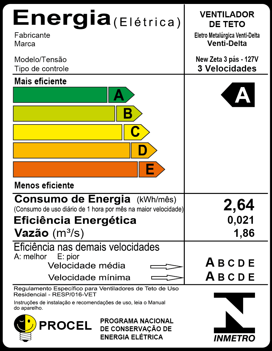 Ventilador De Teto New Zeta 3Pás Branco 110V+Controle Remoto