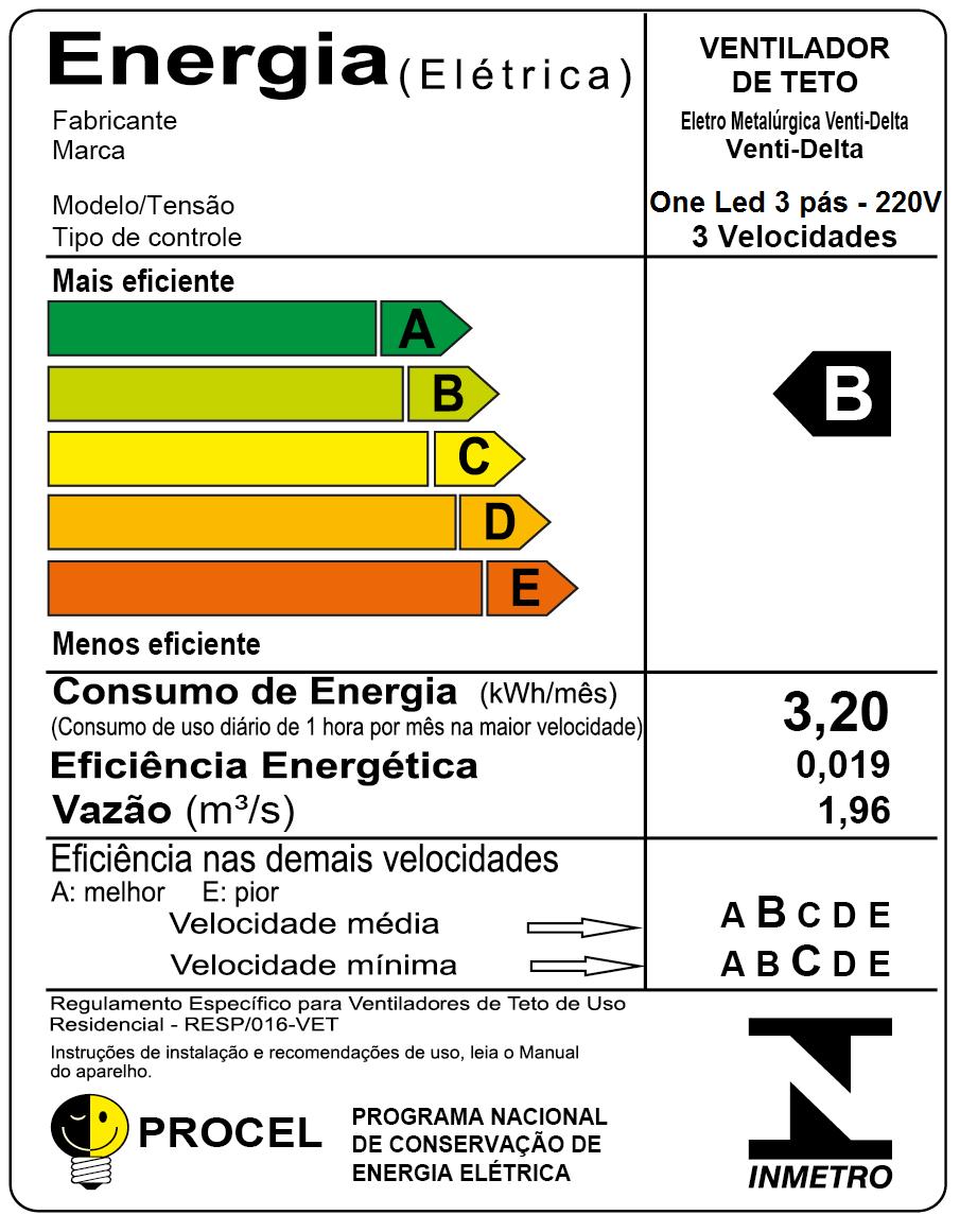 Ventilador de Teto One Led 3 Pás Preto 220V