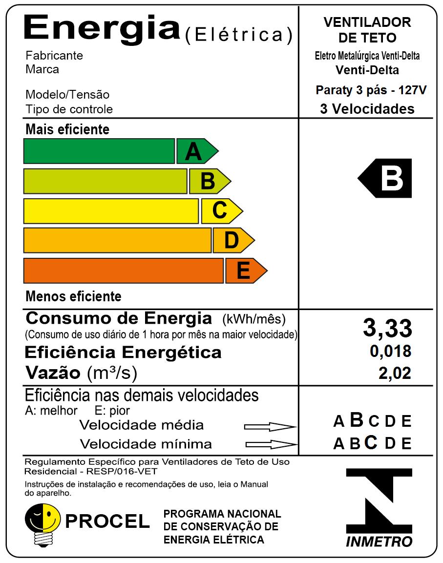 Ventilador de Teto Paraty 3 Pás Br/Tr 110V+Controle Remoto