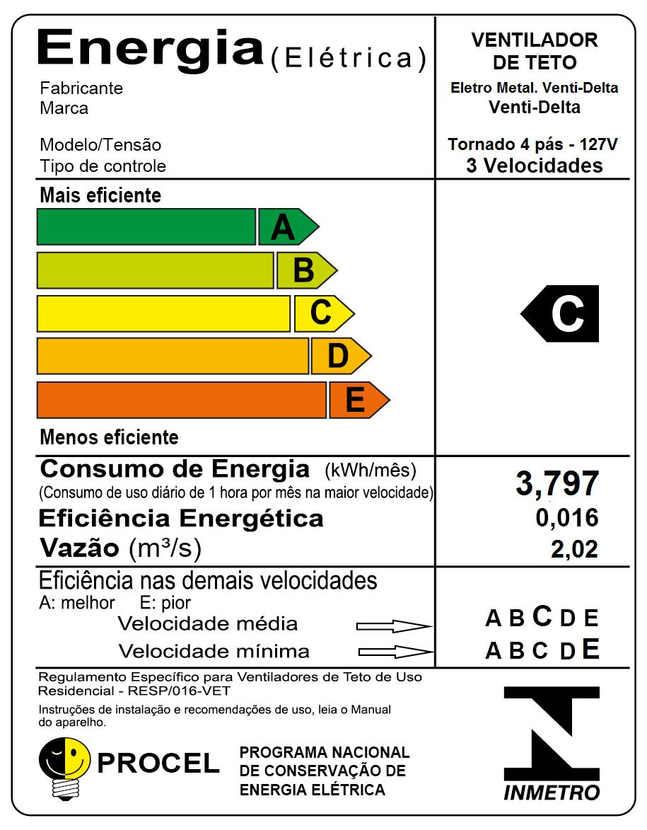 Ventilador de Teto Tornado 4 Pás Pr/Tb 110V + Controle Rem.