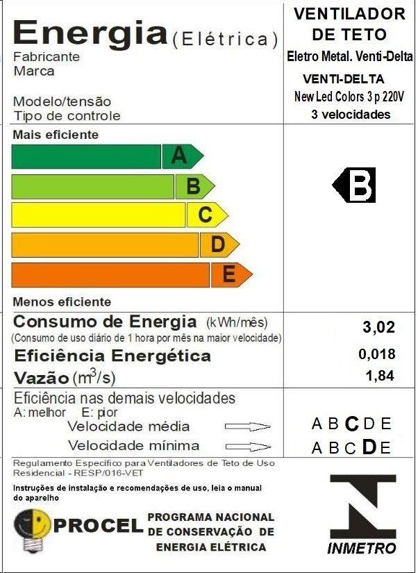 Ventilador Teto New Led Colors Branco 3 Pás BR 220V 130 W