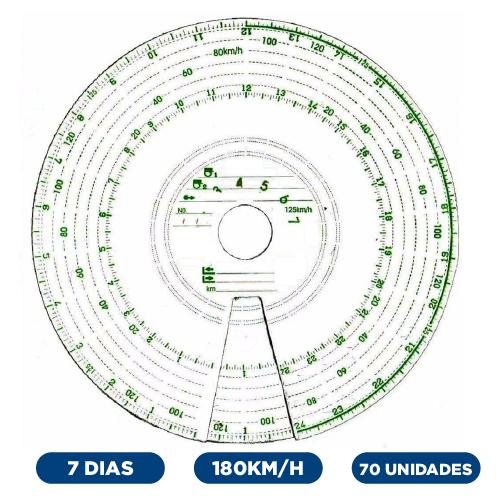 Disco Diagrama Tacógrafo Semanal 180Km 7 Dias - Vdo